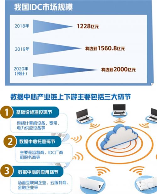 数据将深刻改变产业格局  济南手机软件开发